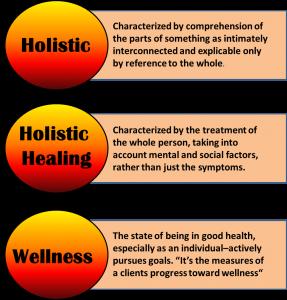 The Temple S Home Tnat Holistic Wellness Center